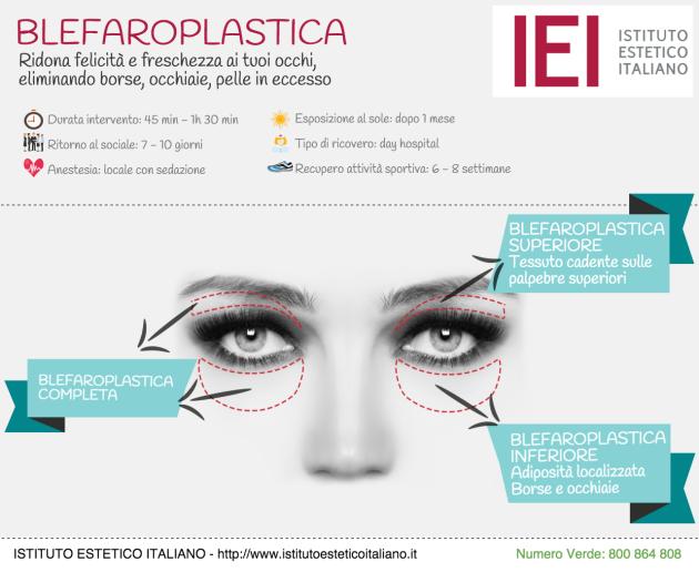 infographic-blefaro-4